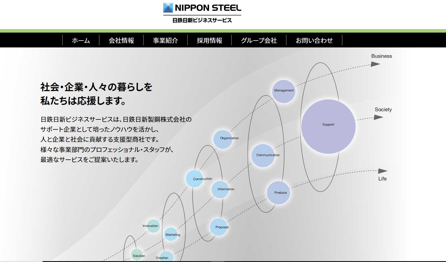 日鉄日新ビジネスサービス株式会社